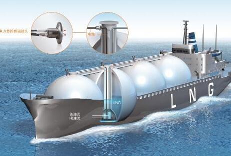 特种玻璃密封技术打破小型LNG空间局限 维持储罐稳定